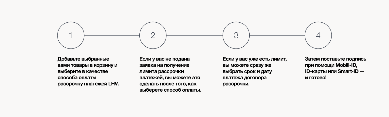 https://creativefurniture.ee/wp-content/uploads/2020/12/JM_partneritele_sammud_kauplus_RU.png